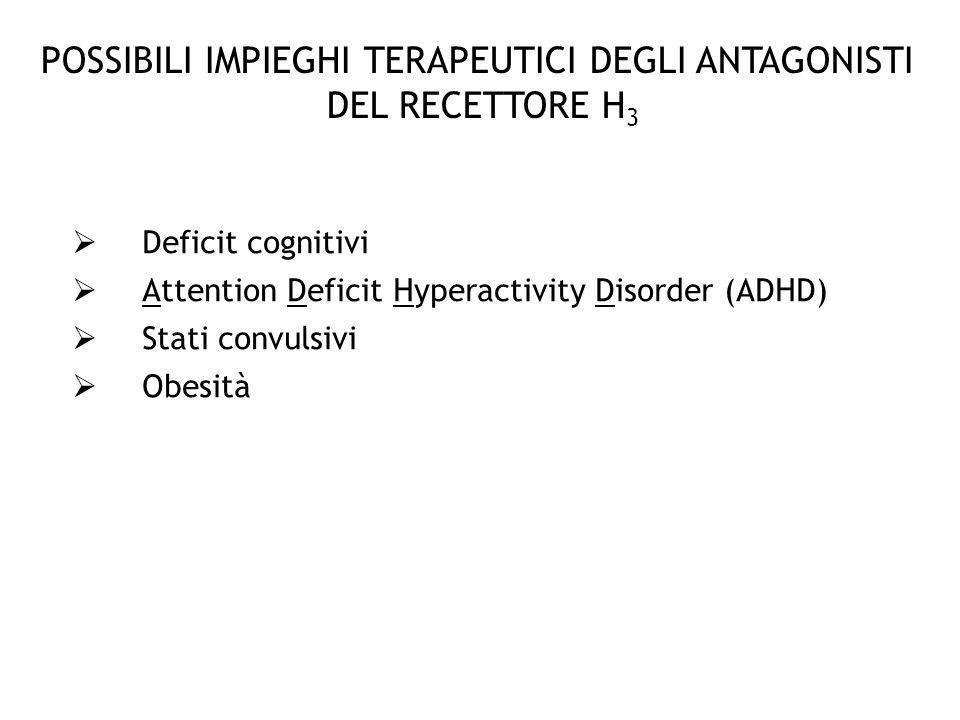 POSSIBILI IMPIEGHI TERAPEUTICI DEGLI ANTAGONISTI DEL RECETTORE H 3 Deficit cognitivi Attention Deficit Hyperactivity Disorder (ADHD) Stati convulsivi