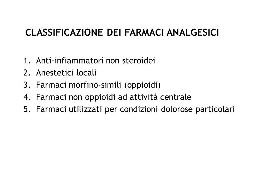 CLASSIFICAZIONE DEI FARMACI ANALGESICI 1.Anti-infiammatori non steroidei 2.Anestetici locali 3.Farmaci morfino-simili (oppioidi) 4.Farmaci non oppioid