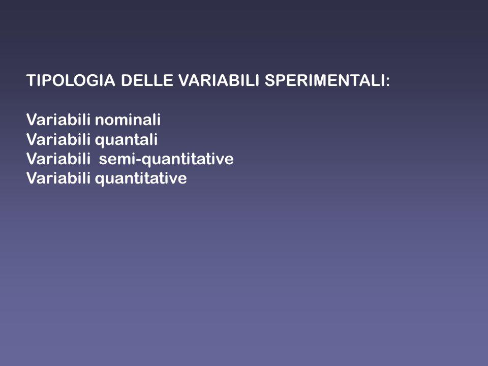 TIPOLOGIA DELLE VARIABILI SPERIMENTALI: Variabili nominali Variabili quantali Variabili semi-quantitative Variabili quantitative
