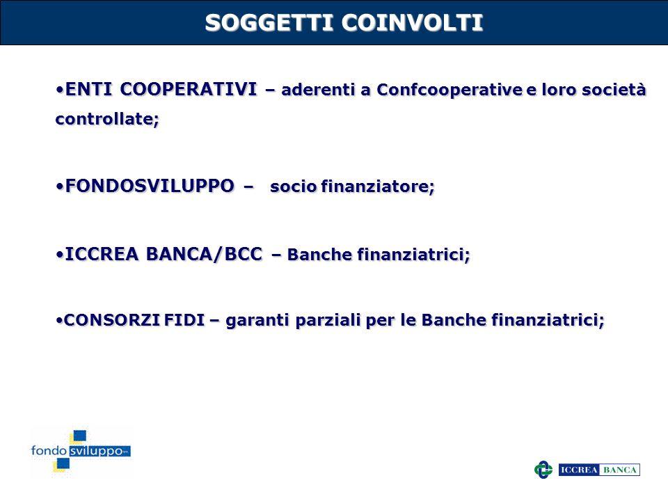 13 SOGGETTI COINVOLTI ENTI COOPERATIVI – aderenti a Confcooperative e loro società controllate;ENTI COOPERATIVI – aderenti a Confcooperative e loro società controllate; FONDOSVILUPPO – erogatore di contributi in conto interessi;FONDOSVILUPPO – erogatore di contributi in conto interessi; ICCREA BANCA/BCC – Banche finanziatrici;ICCREA BANCA/BCC – Banche finanziatrici; CONSORZI FIDI – garanti parziali per le Banche finanziatrici;CONSORZI FIDI – garanti parziali per le Banche finanziatrici;