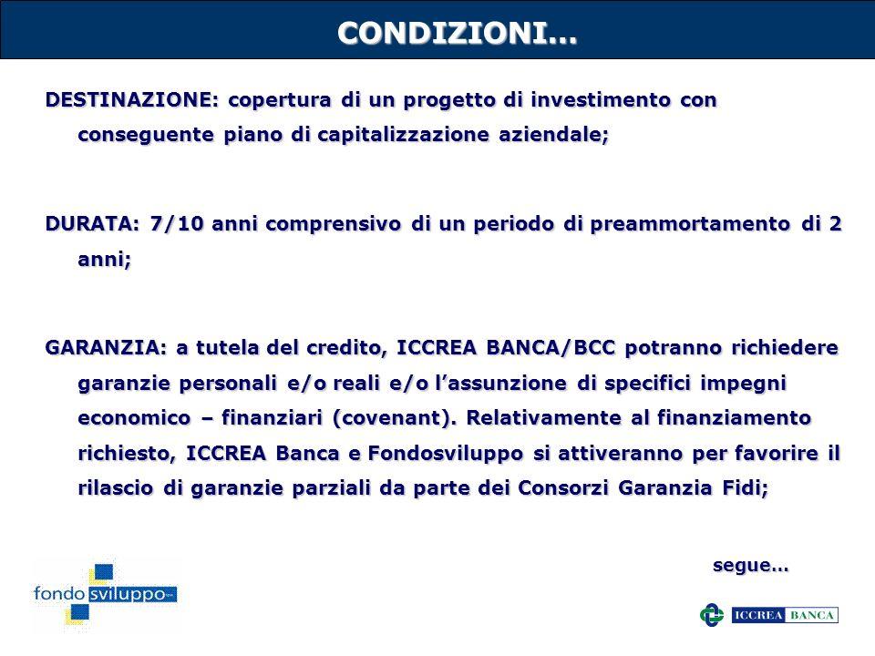 23CONDIZIONI… DESTINAZIONE: copertura di un progetto di investimento con conseguente piano di capitalizzazione aziendale; DURATA: 7/10 anni comprensiv