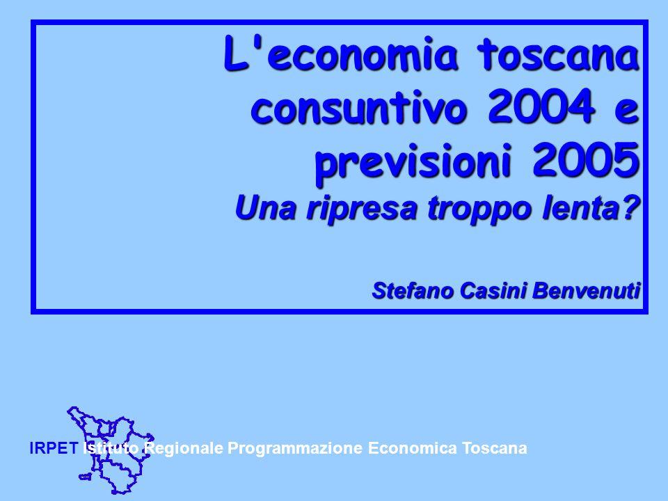 LUNGO PERIODO: MIGLIORA LECONOMIA TOSCANA IRPET Istituto Regionale Programmazione Economica Toscana Tassi di variazione medio annuo 80-0280-8585-9090-9595-02 1.60.92.51.21.8 2.21.93.91.11.7 2.52.03.72.42.1 0.33.52.42.2 1.81.22.11.52.2 1.90.73.31.72.6 2.30.72.6 2.3 Piemonte Lombardia Veneto Emilia-Romagna Toscana Umbria Marche ITALIA1.91.63.01.12.0 02-09 1.1 1.3 1.6 1.8 1.4 1.7 1.6 1.4