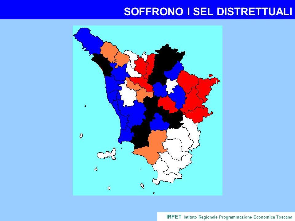 SOFFRONO I SEL DISTRETTUALI IRPET Istituto Regionale Programmazione Economica Toscana