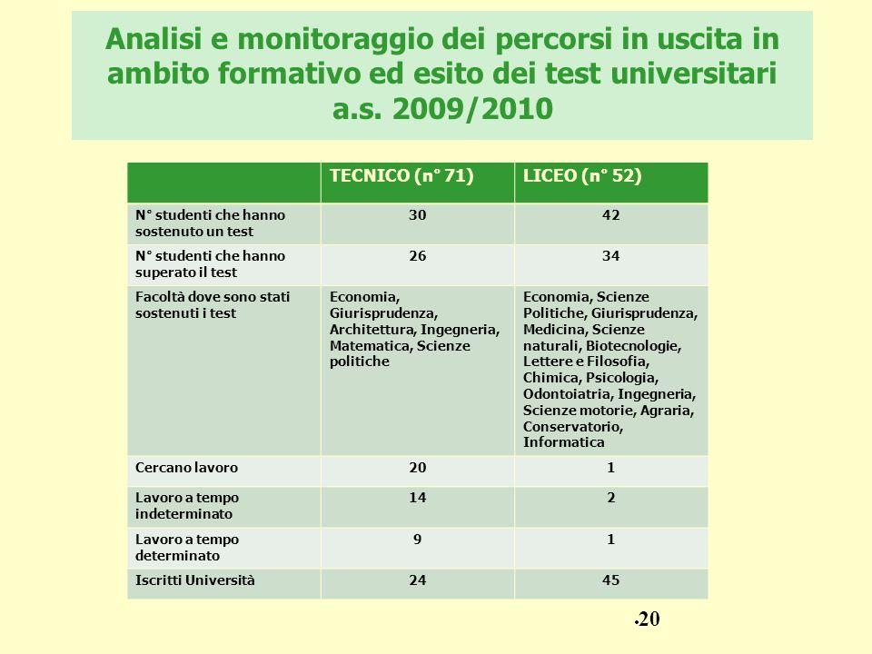 Analisi e monitoraggio dei percorsi in uscita in ambito formativo ed esito dei test universitari a.s. 2009/2010 TECNICO (n° 71)LICEO (n° 52) N° studen