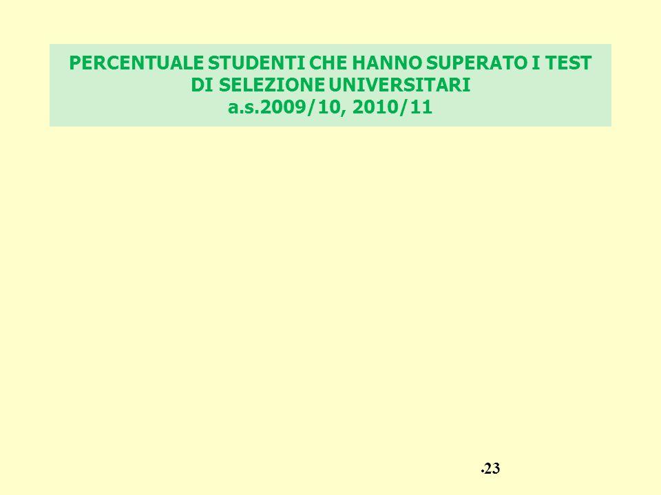PERCENTUALE STUDENTI CHE HANNO SUPERATO I TEST DI SELEZIONE UNIVERSITARI a.s.2009/10, 2010/11 23