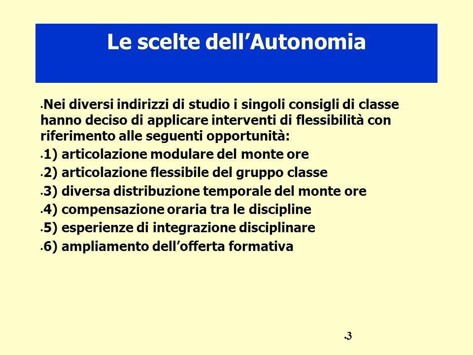 Le scelte dellAutonomia Nei diversi indirizzi di studio i singoli consigli di classe hanno deciso di applicare interventi di flessibilità con riferime