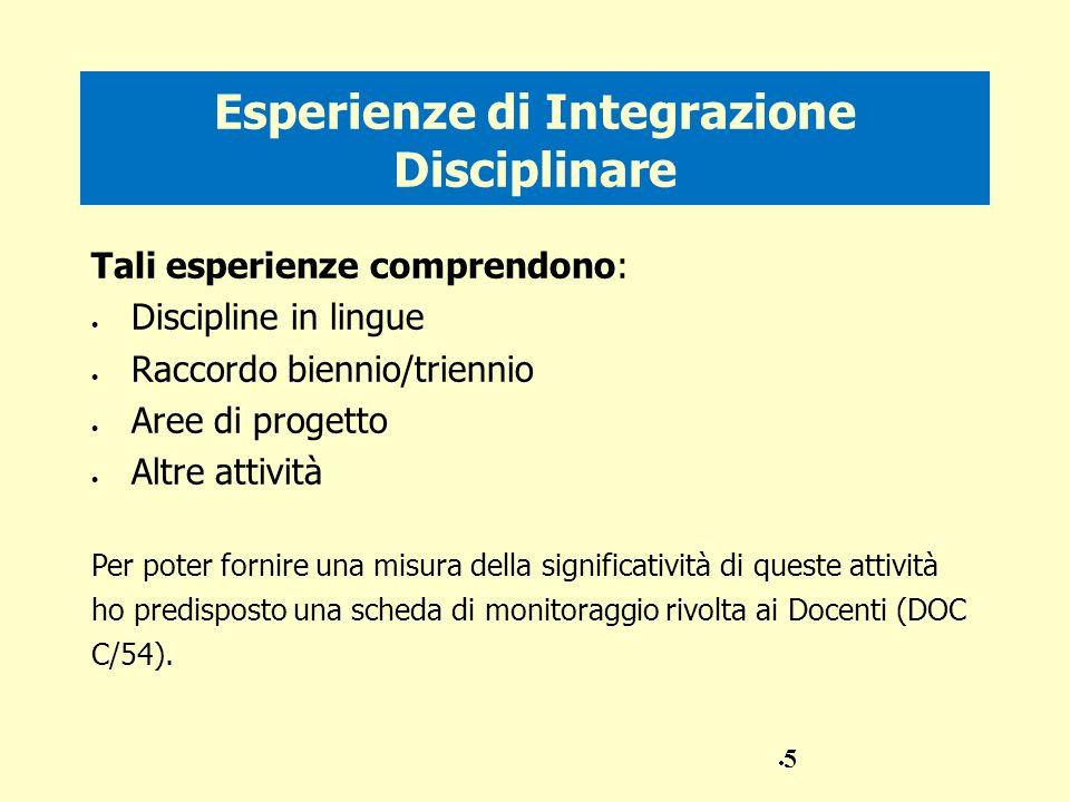 Esperienze di Integrazione Disciplinare Tali esperienze comprendono: Discipline in lingue Raccordo biennio/triennio Aree di progetto Altre attività Pe