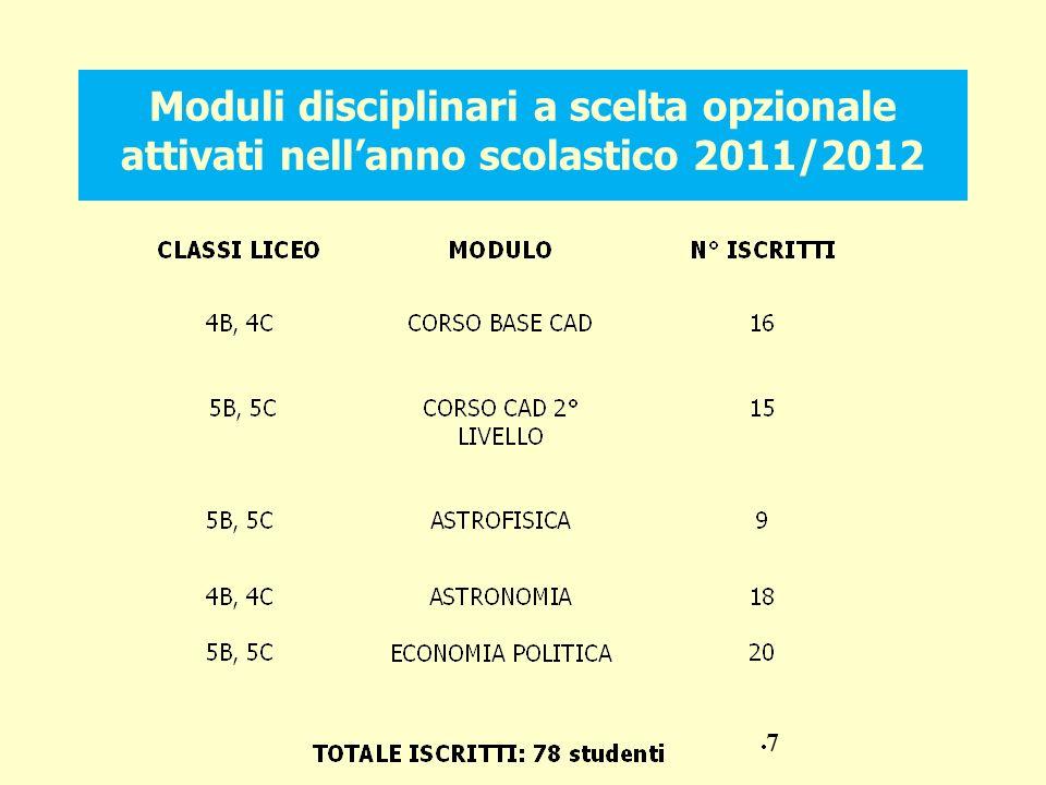 Moduli disciplinari a scelta opzionale attivati nellanno scolastico 2011/2012 7