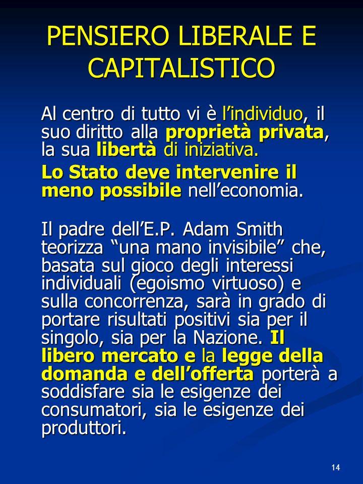 14 PENSIERO LIBERALE E CAPITALISTICO Al centro di tutto vi è lindividuo, il suo diritto alla proprietà privata, la sua libertà di iniziativa. Lo Stato