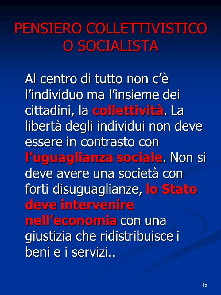 15 PENSIERO COLLETTIVISTICO O SOCIALISTA Al centro di tutto non cè lindividuo ma linsieme dei cittadini, la collettività. La libertà degli individui n