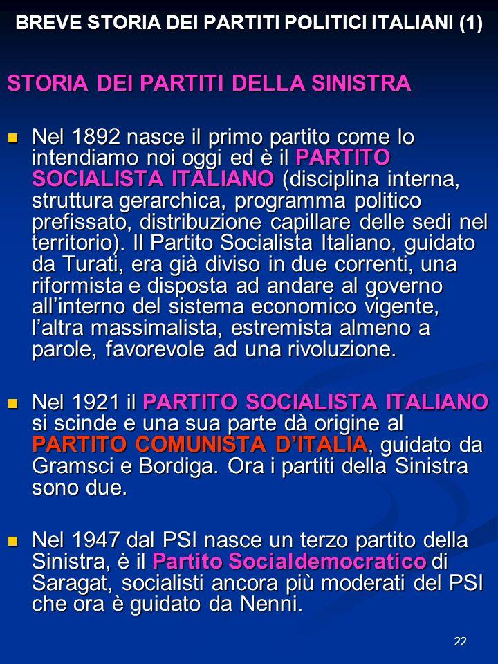 22 BREVE STORIA DEI PARTITI POLITICI ITALIANI (1) STORIA DEI PARTITI DELLA SINISTRA Nel 1892 nasce il primo partito come lo intendiamo noi oggi ed è il PARTITO SOCIALISTA ITALIANO (disciplina interna, struttura gerarchica, programma politico prefissato, distribuzione capillare delle sedi nel territorio).