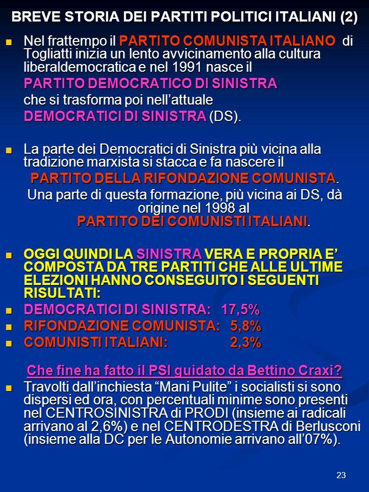 23 BREVE STORIA DEI PARTITI POLITICI ITALIANI (2) Nel frattempo il PARTITO COMUNISTA ITALIANO di Togliatti inizia un lento avvicinamento alla cultura