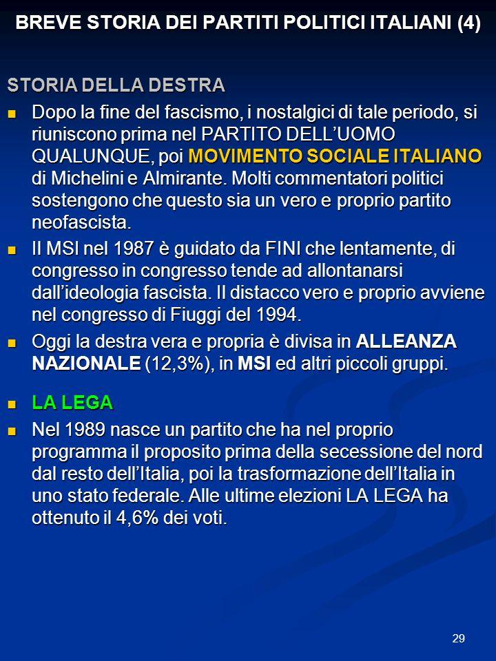 29 BREVE STORIA DEI PARTITI POLITICI ITALIANI (4) STORIA DELLA DESTRA Dopo la fine del fascismo, i nostalgici di tale periodo, si riuniscono prima nel