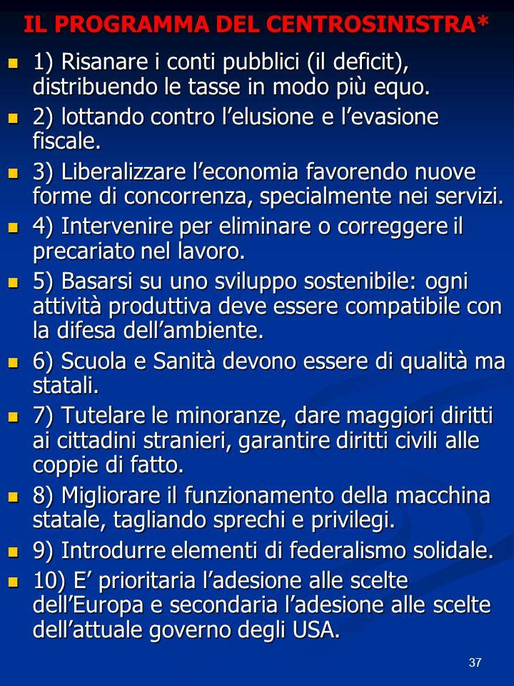 37 IL PROGRAMMA DEL CENTROSINISTRA* 1) Risanare i conti pubblici (il deficit), distribuendo le tasse in modo più equo. 1) Risanare i conti pubblici (i