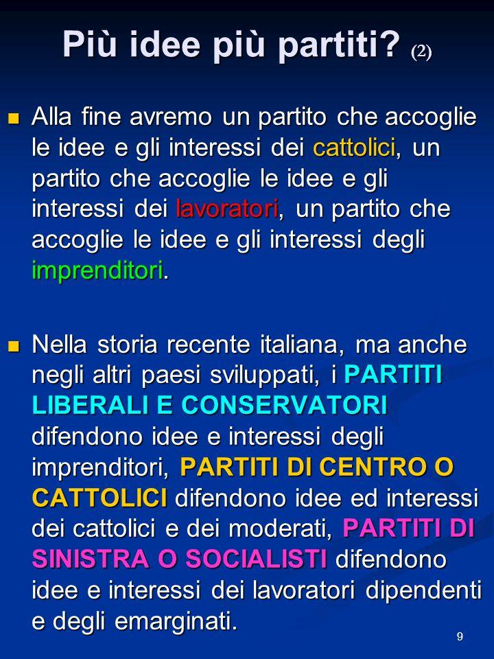 9 Più idee più partiti? (2) Alla fine avremo un partito che accoglie le idee e gli interessi dei cattolici, un partito che accoglie le idee e gli inte