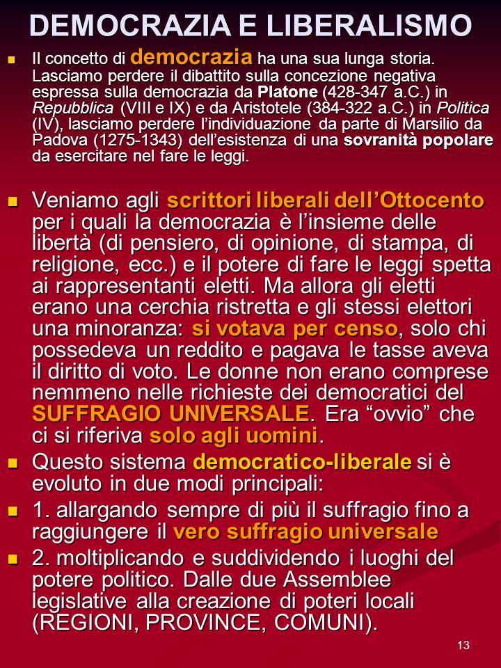 13 DEMOCRAZIA E LIBERALISMO Il concetto di democrazia ha una sua lunga storia. Lasciamo perdere il dibattito sulla concezione negativa espressa sulla