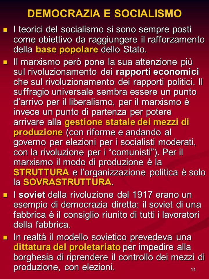 14 DEMOCRAZIA E SOCIALISMO I teorici del socialismo si sono sempre posti come obiettivo da raggiungere il rafforzamento della base popolare dello Stat