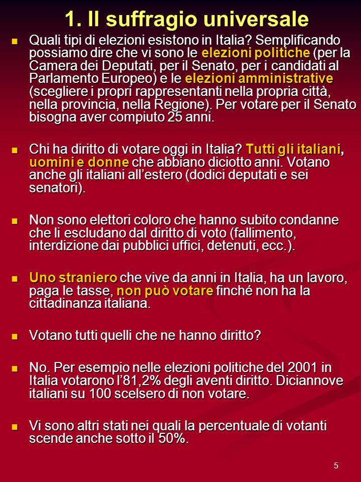 5 1. Il suffragio universale Quali tipi di elezioni esistono in Italia? Semplificando possiamo dire che vi sono le elezioni politiche (per la Camera d