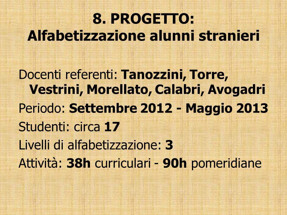 8. PROGETTO: Alfabetizzazione alunni stranieri Docenti referenti: Tanozzini, Torre, Vestrini, Morellato, Calabri, Avogadri Periodo: Settembre 2012 - M