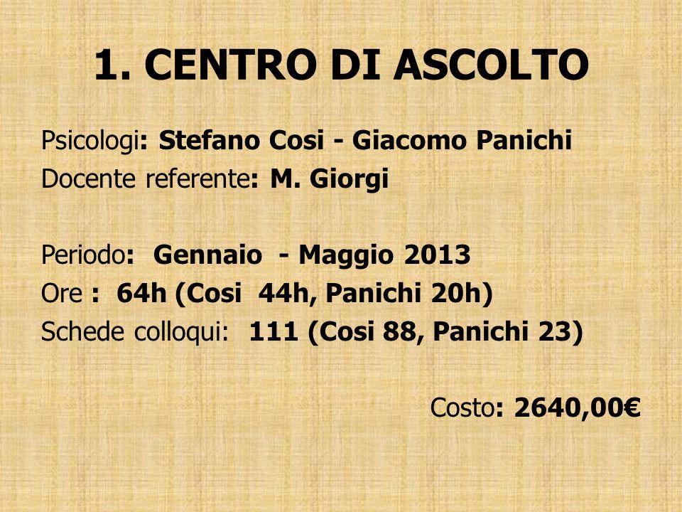 1. CENTRO DI ASCOLTO Psicologi: Stefano Cosi - Giacomo Panichi Docente referente: M. Giorgi Periodo: Gennaio - Maggio 2013 Ore : 64h (Cosi 44h, Panich