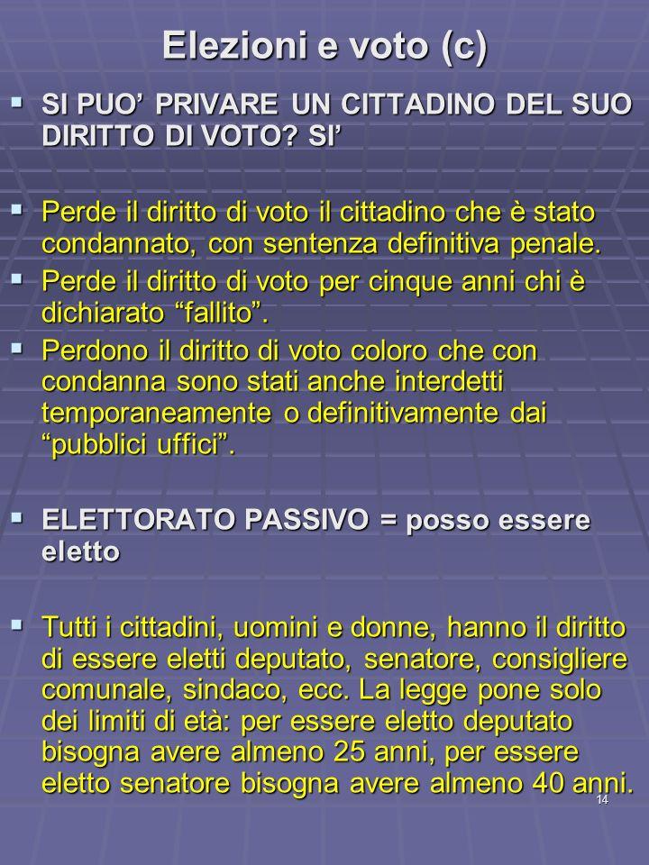 14 Elezioni e voto (c) SI PUO PRIVARE UN CITTADINO DEL SUO DIRITTO DI VOTO? SI SI PUO PRIVARE UN CITTADINO DEL SUO DIRITTO DI VOTO? SI Perde il diritt