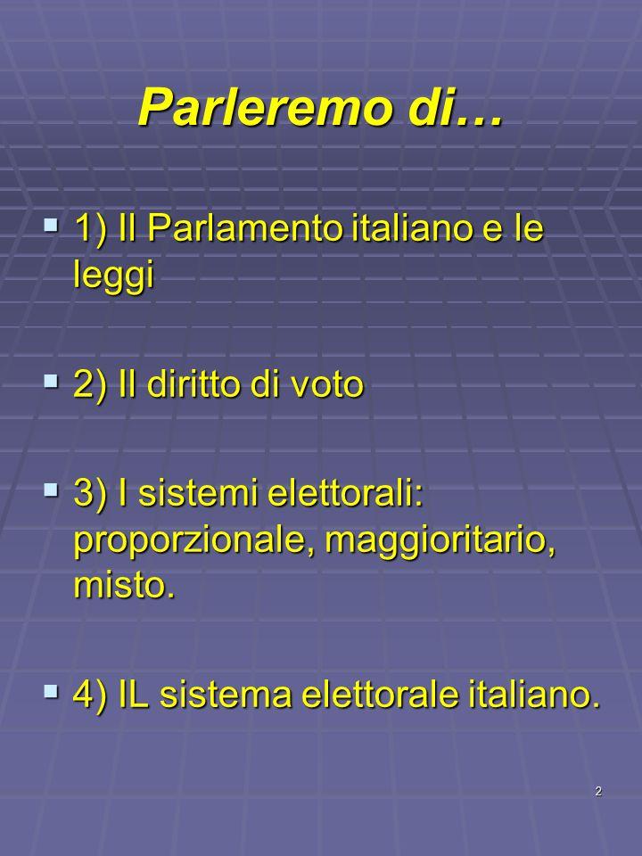 2 Parleremo di… 1) Il Parlamento italiano e le leggi 1) Il Parlamento italiano e le leggi 2) Il diritto di voto 2) Il diritto di voto 3) I sistemi ele