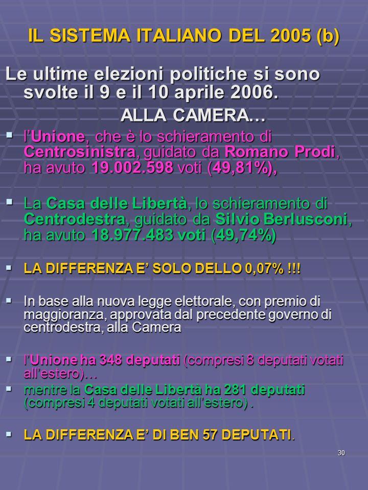 30 IL SISTEMA ITALIANO DEL 2005 (b) Le ultime elezioni politiche si sono svolte il 9 e il 10 aprile 2006. ALLA CAMERA… lUnione, che è lo schieramento