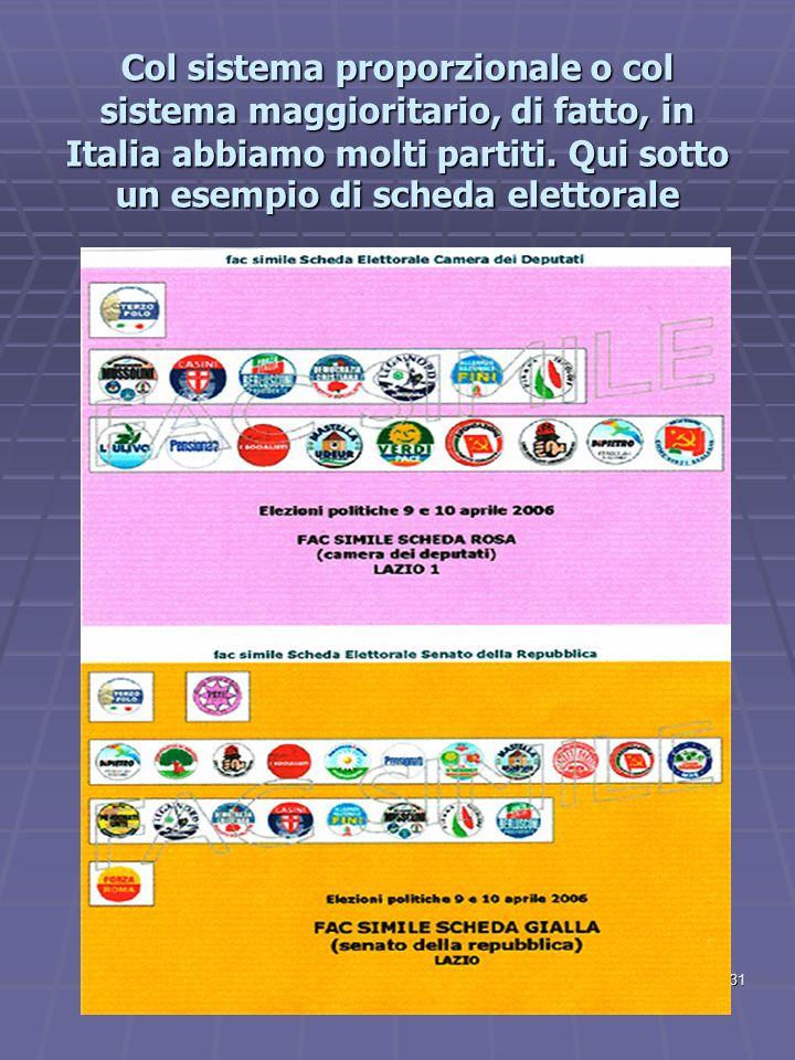 31 Col sistema proporzionale o col sistema maggioritario, di fatto, in Italia abbiamo molti partiti. Qui sotto un esempio di scheda elettorale
