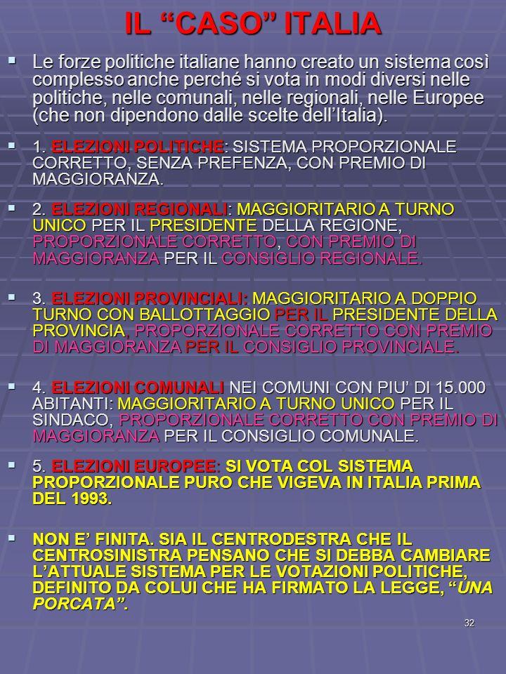 32 IL CASO ITALIA Le forze politiche italiane hanno creato un sistema così complesso anche perché si vota in modi diversi nelle politiche, nelle comun