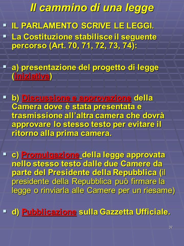 37 Il cammino di una legge IL PARLAMENTO SCRIVE LE LEGGI. IL PARLAMENTO SCRIVE LE LEGGI. La Costituzione stabilisce il seguente percorso (Art. 70, 71,