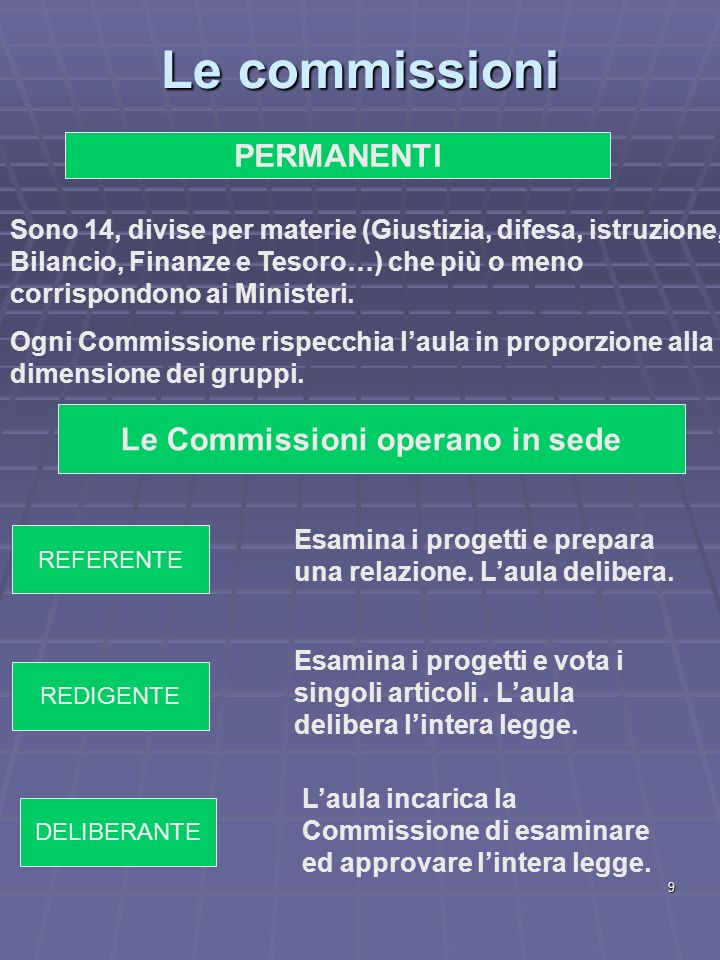 9 Le commissioni PERMANENTI Sono 14, divise per materie (Giustizia, difesa, istruzione, Bilancio, Finanze e Tesoro…) che più o meno corrispondono ai M