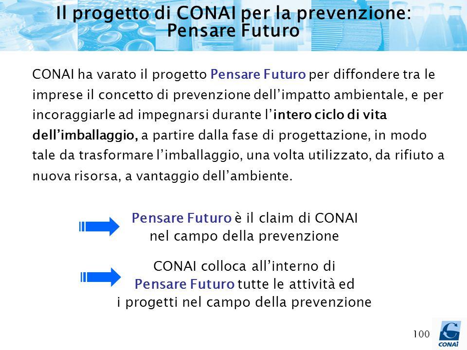100 Il progetto di CONAI per la prevenzione: Pensare Futuro Pensare Futuro è il claim di CONAI nel campo della prevenzione CONAI colloca allinterno di