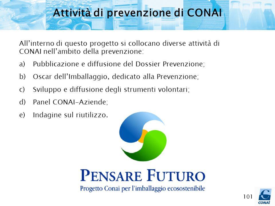 101 Attività di prevenzione di CONAI Allinterno di questo progetto si collocano diverse attività di CONAI nellambito della prevenzione: a)Pubblicazion