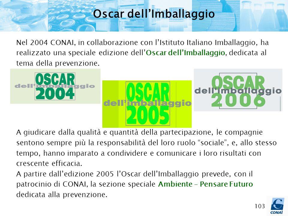 103 Oscar dellImballaggio Nel 2004 CONAI, in collaborazione con lIstituto Italiano Imballaggio, ha realizzato una speciale edizione dellOscar dellImba