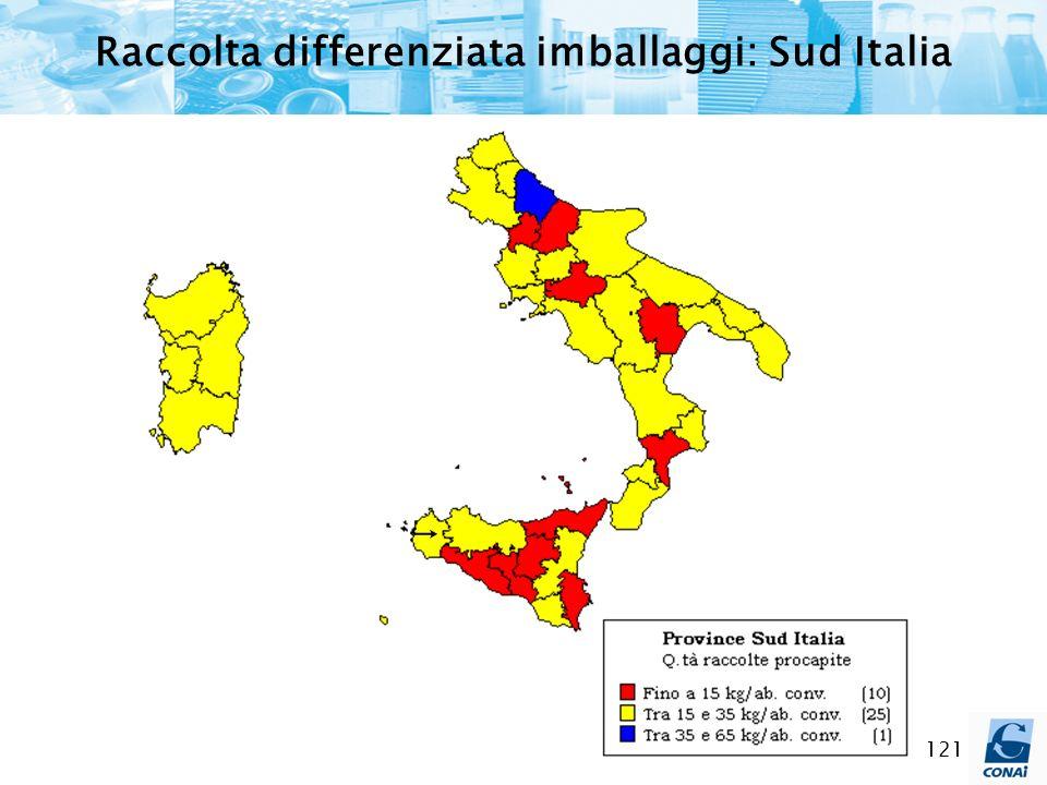 121 Raccolta differenziata imballaggi: Sud Italia