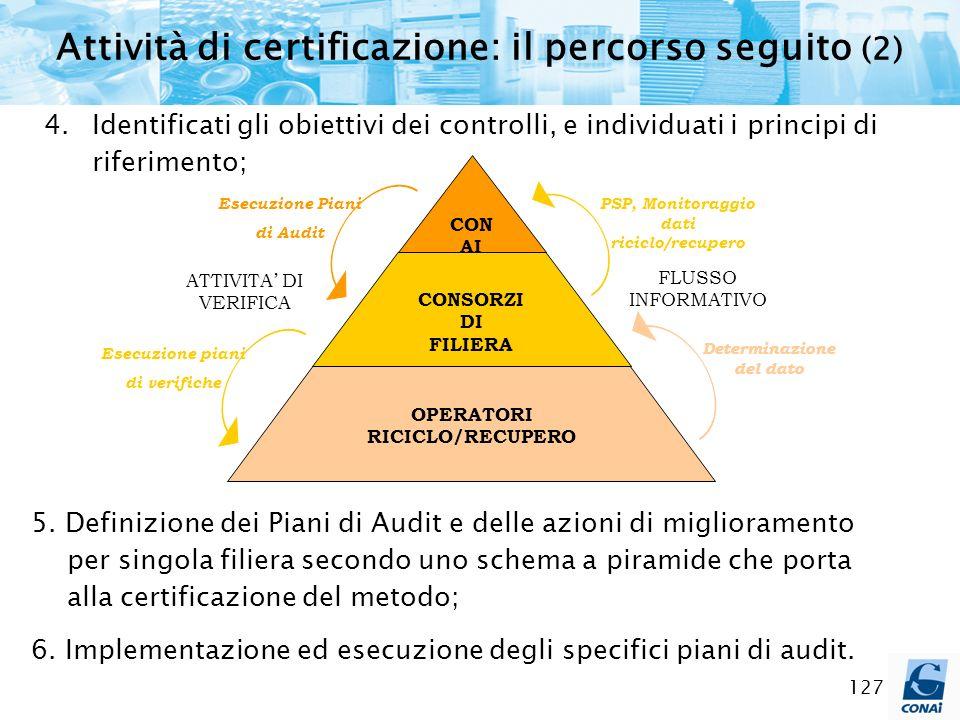 127 4.Identificati gli obiettivi dei controlli, e individuati i principi di riferimento; 5. Definizione dei Piani di Audit e delle azioni di miglioram