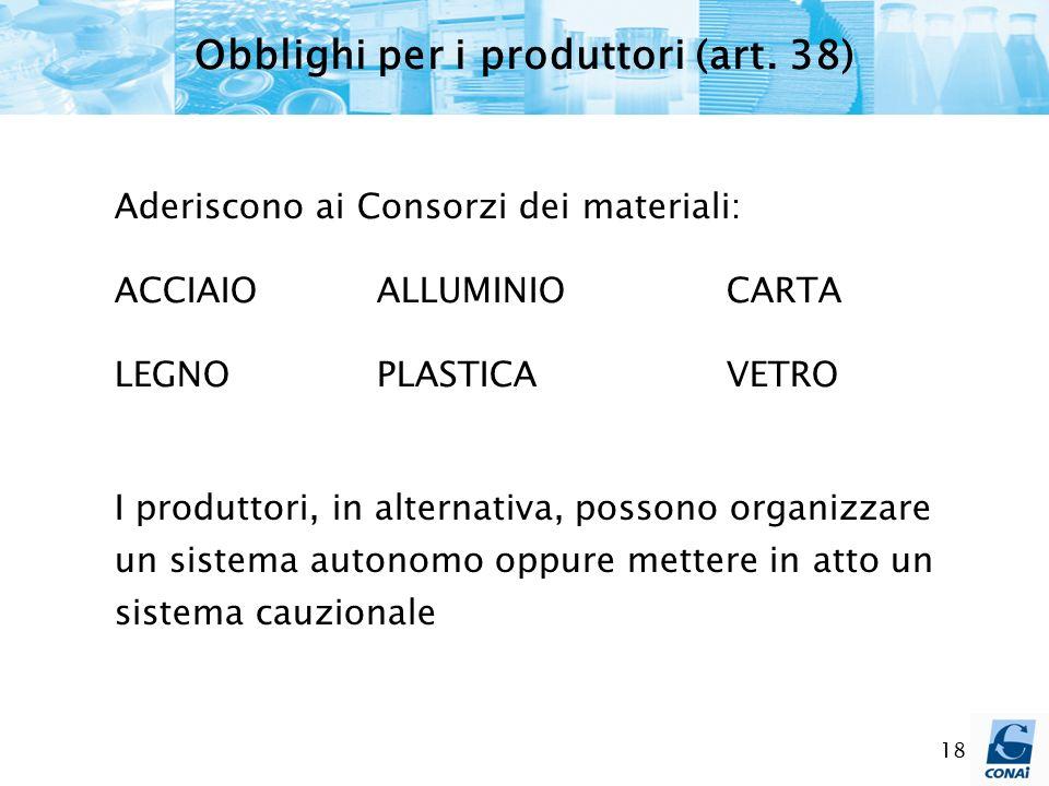 18 Aderiscono ai Consorzi dei materiali: ACCIAIOALLUMINIO CARTA LEGNOPLASTICAVETRO I produttori, in alternativa, possono organizzare un sistema autono