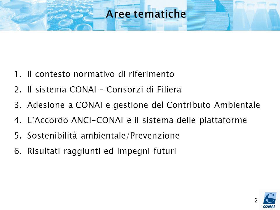 2 1. Il contesto normativo di riferimento 2. Il sistema CONAI – Consorzi di Filiera 3. Adesione a CONAI e gestione del Contributo Ambientale 4. LAccor