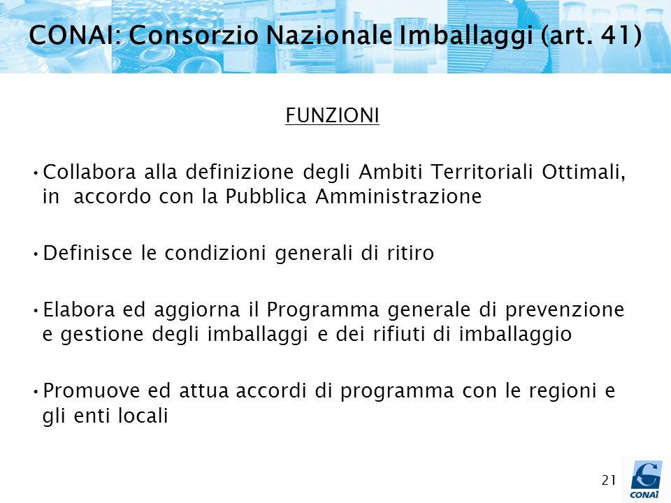 21 FUNZIONI Collabora alla definizione degli Ambiti Territoriali Ottimali, in accordo con la Pubblica Amministrazione Definisce le condizioni generali