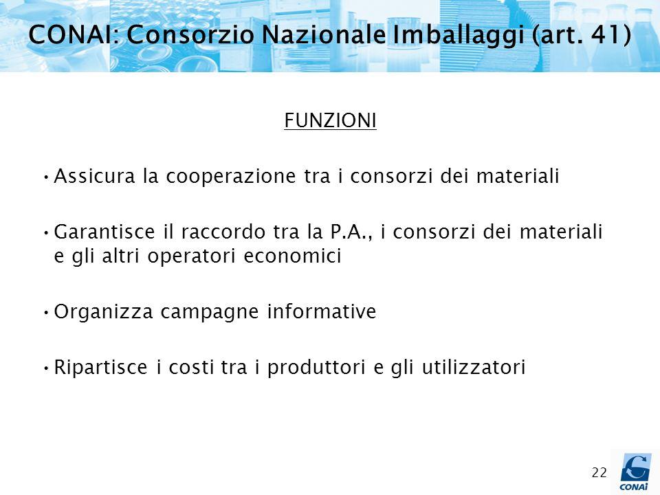 22 FUNZIONI Assicura la cooperazione tra i consorzi dei materiali Garantisce il raccordo tra la P.A., i consorzi dei materiali e gli altri operatori e