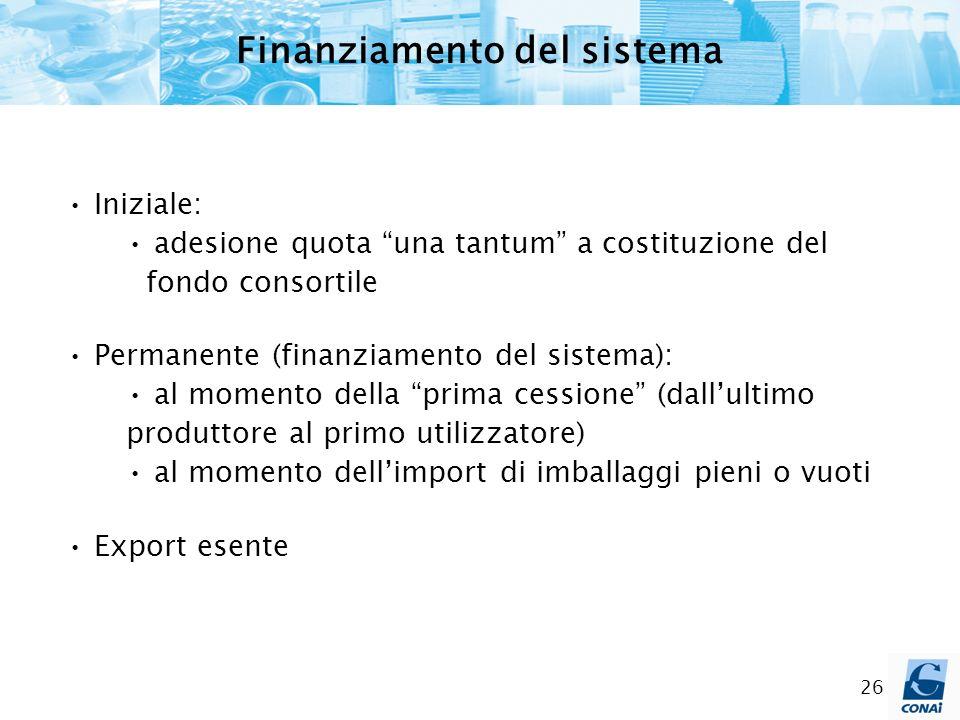 26 Iniziale: adesione quota una tantum a costituzione del fondo consortile Permanente (finanziamento del sistema): al momento della prima cessione (da