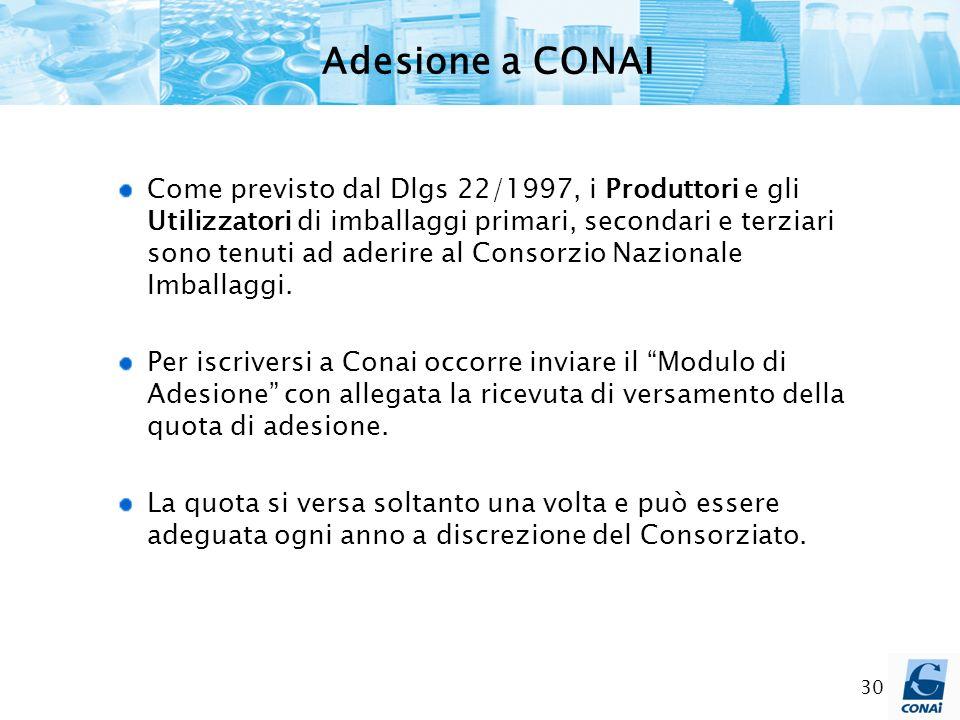 30 Adesione a CONAI Come previsto dal Dlgs 22/1997, i Produttori e gli Utilizzatori di imballaggi primari, secondari e terziari sono tenuti ad aderire