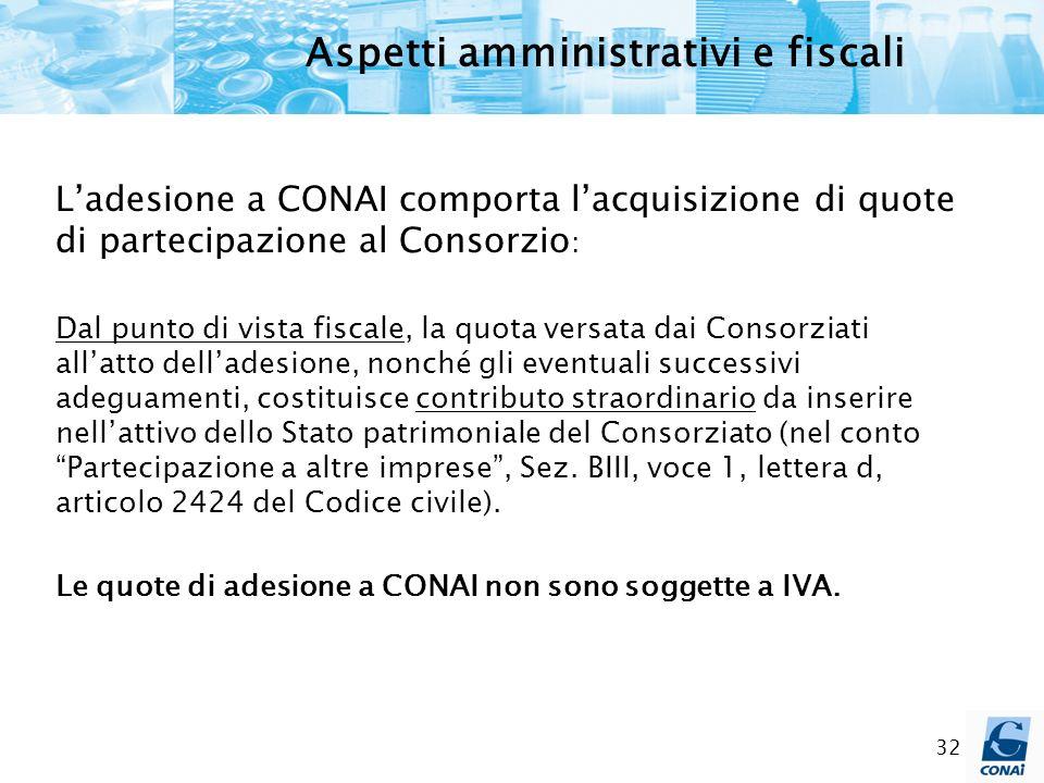 32 Aspetti amministrativi e fiscali Ladesione a CONAI comporta lacquisizione di quote di partecipazione al Consorzio : Dal punto di vista fiscale, la