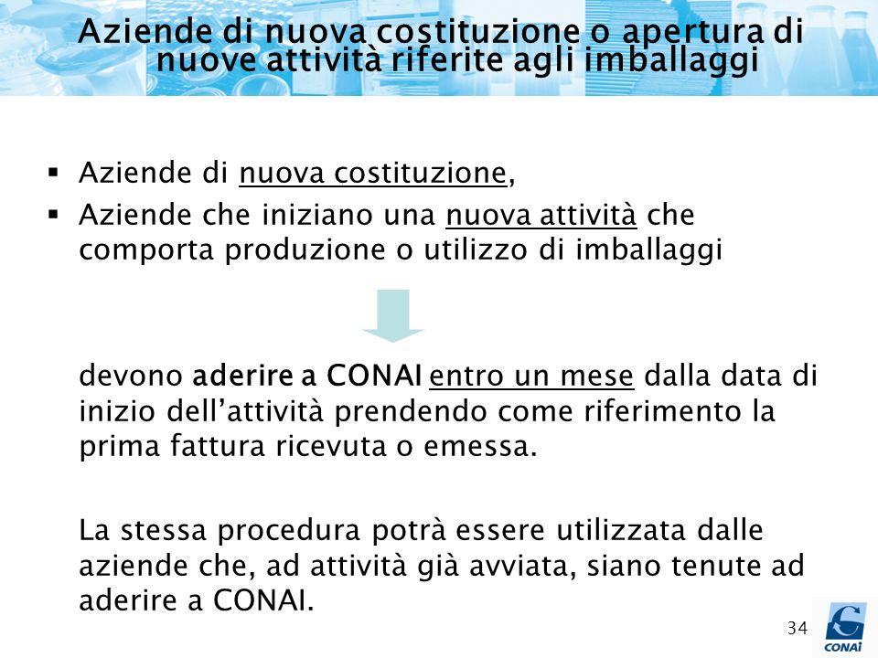 34 Aziende di nuova costituzione o apertura di nuove attività riferite agli imballaggi Aziende di nuova costituzione, Aziende che iniziano una nuova a