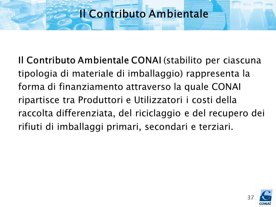 37 Il Contributo Ambientale Il Contributo Ambientale CONAI (stabilito per ciascuna tipologia di materiale di imballaggio) rappresenta la forma di fina
