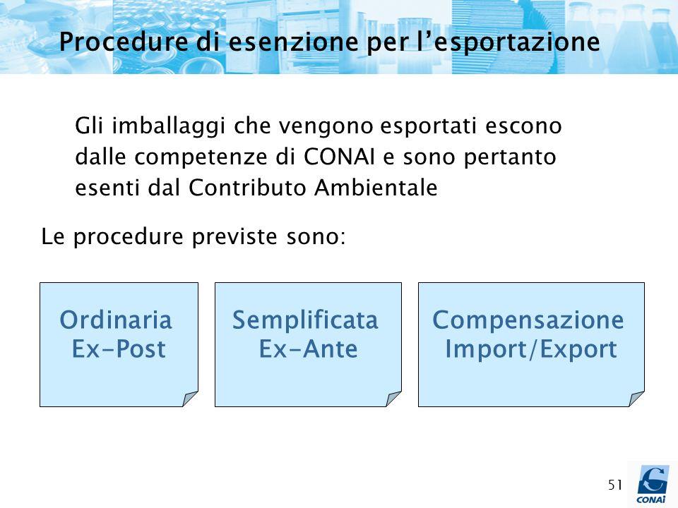 51 Le procedure previste sono: Gli imballaggi che vengono esportati escono dalle competenze di CONAI e sono pertanto esenti dal Contributo Ambientale