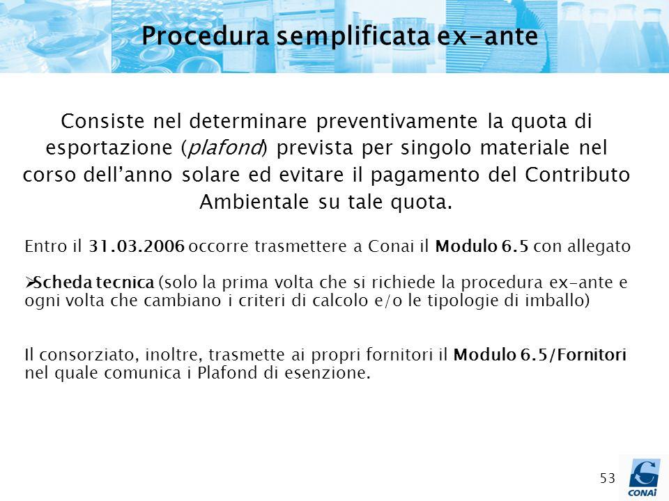 53 Procedura semplificata ex-ante Consiste nel determinare preventivamente la quota di esportazione (plafond) prevista per singolo materiale nel corso
