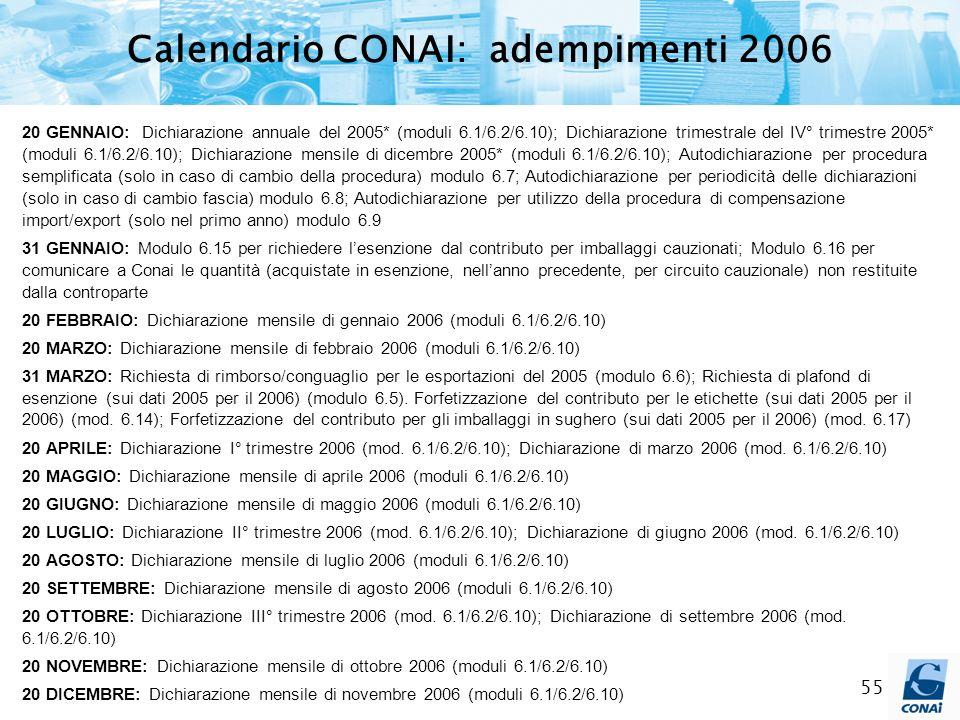55 Calendario CONAI: adempimenti 2006 20 GENNAIO: Dichiarazione annuale del 2005* (moduli 6.1/6.2/6.10); Dichiarazione trimestrale del IV° trimestre 2