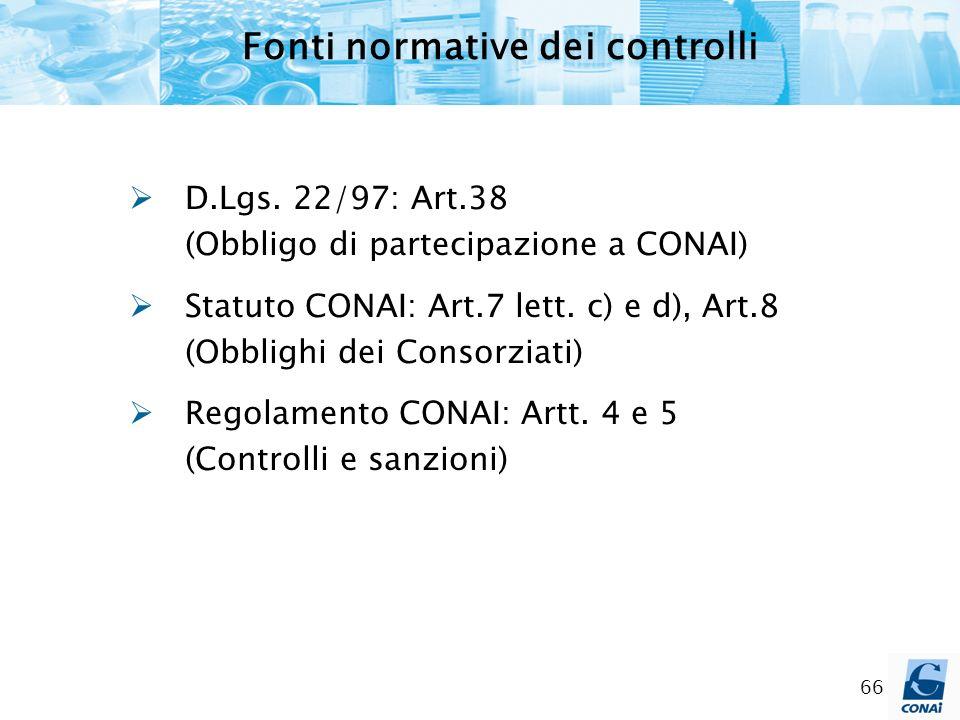 66 Fonti normative dei controlli D.Lgs. 22/97: Art.38 (Obbligo di partecipazione a CONAI) Statuto CONAI: Art.7 lett. c) e d), Art.8 (Obblighi dei Cons