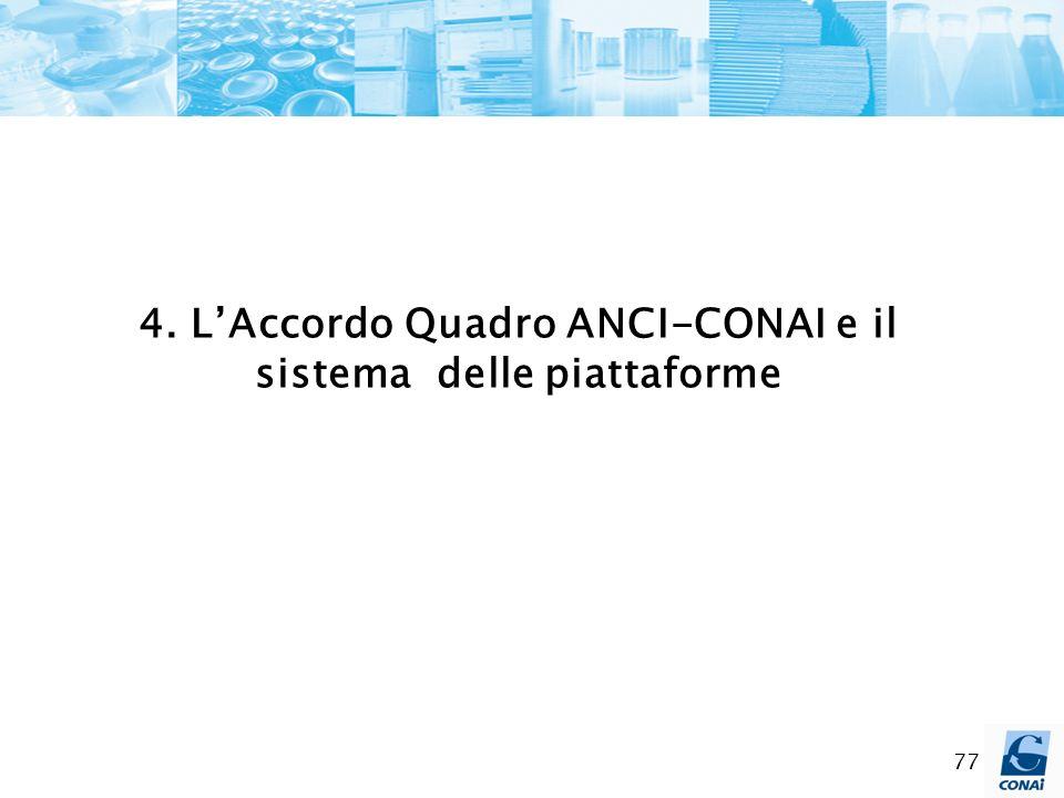 77 4. LAccordo Quadro ANCI-CONAI e il sistema delle piattaforme